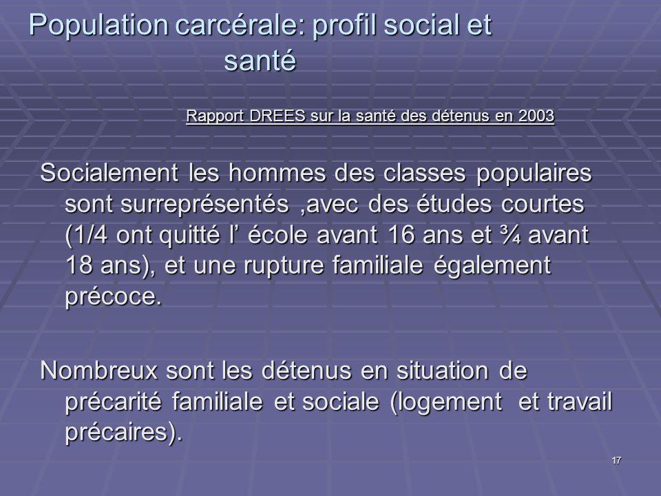 17 Population carcérale: profil social et santé Socialement les hommes des classes populaires sont surreprésentés,avec des études courtes (1/4 ont qui