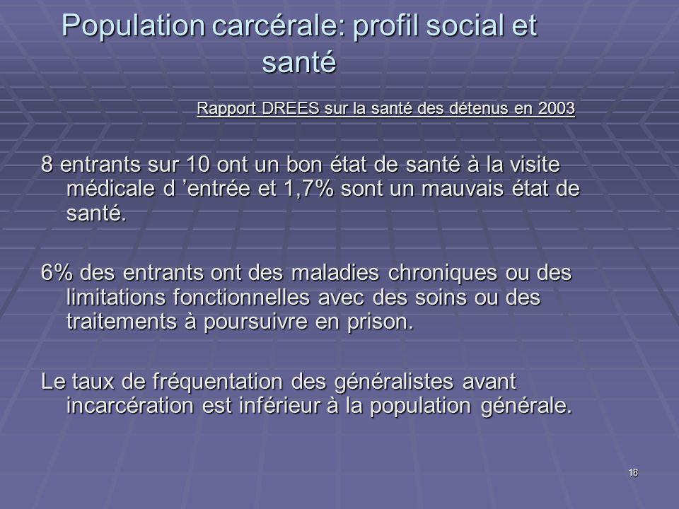 18 Population carcérale: profil social et santé 8 entrants sur 10 ont un bon état de santé à la visite médicale d entrée et 1,7% sont un mauvais état