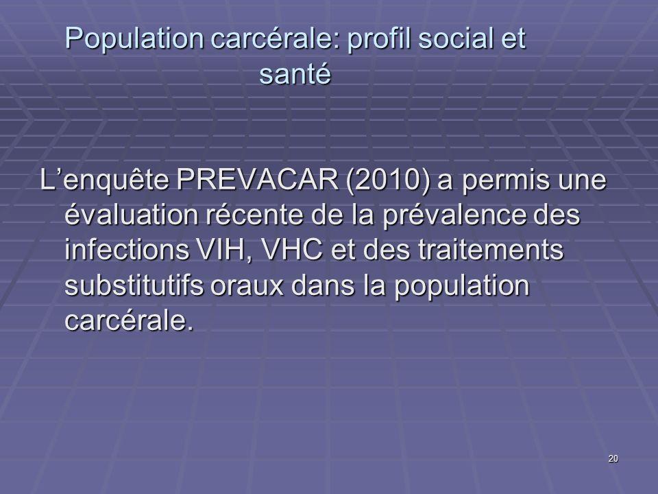 20 Population carcérale: profil social et santé Lenquête PREVACAR (2010) a permis une évaluation récente de la prévalence des infections VIH, VHC et d