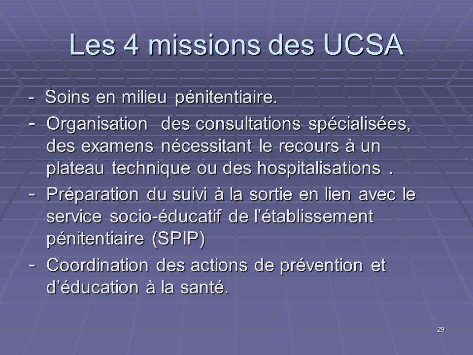 29 Les 4 missions des UCSA - Soins en milieu pénitentiaire. - Organisation des consultations spécialisées, des examens nécessitant le recours à un pla