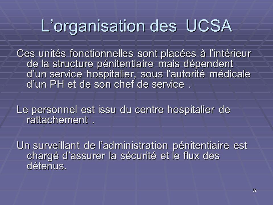 32 Lorganisation des UCSA Ces unités fonctionnelles sont placées à lintérieur de la structure pénitentiaire mais dépendent dun service hospitalier, so