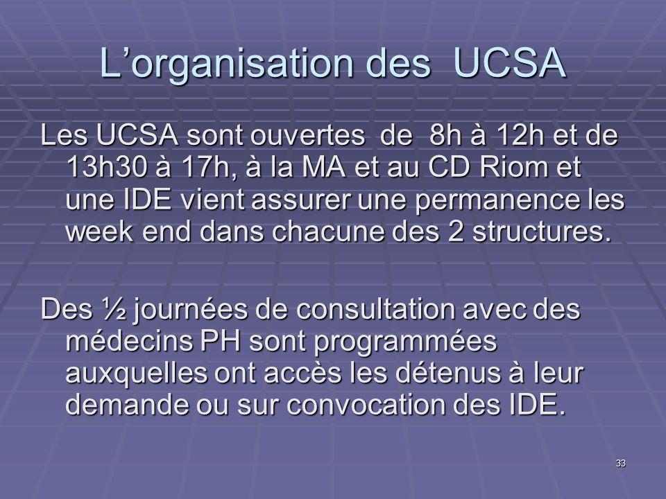 33 Lorganisation des UCSA Les UCSA sont ouvertes de 8h à 12h et de 13h30 à 17h, à la MA et au CD Riom et une IDE vient assurer une permanence les week