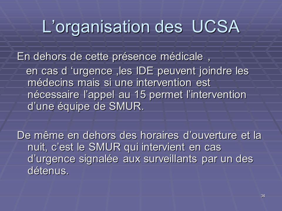 34 Lorganisation des UCSA En dehors de cette présence médicale, en cas d urgence,les IDE peuvent joindre les médecins mais si une intervention est néc