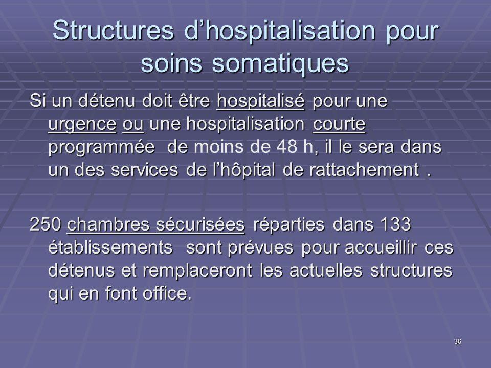 36 Structures dhospitalisation pour soins somatiques Si un détenu doit être hospitalisé pour une urgence ou une hospitalisation courte programmée de,