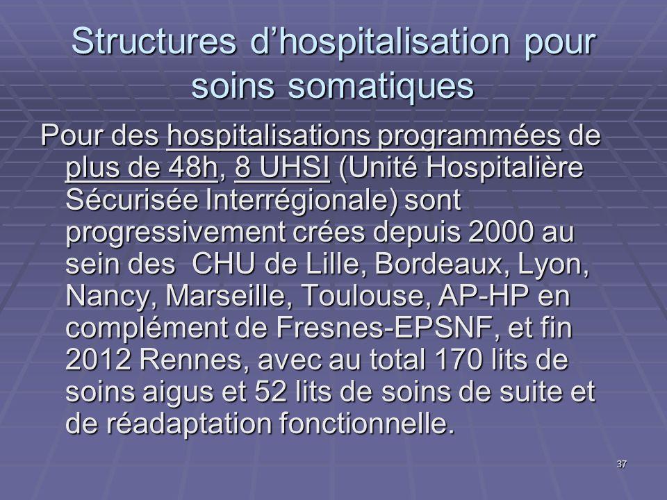 37 Structures dhospitalisation pour soins somatiques Pour des hospitalisations programmées de plus de 48h, 8 UHSI (Unité Hospitalière Sécurisée Interr