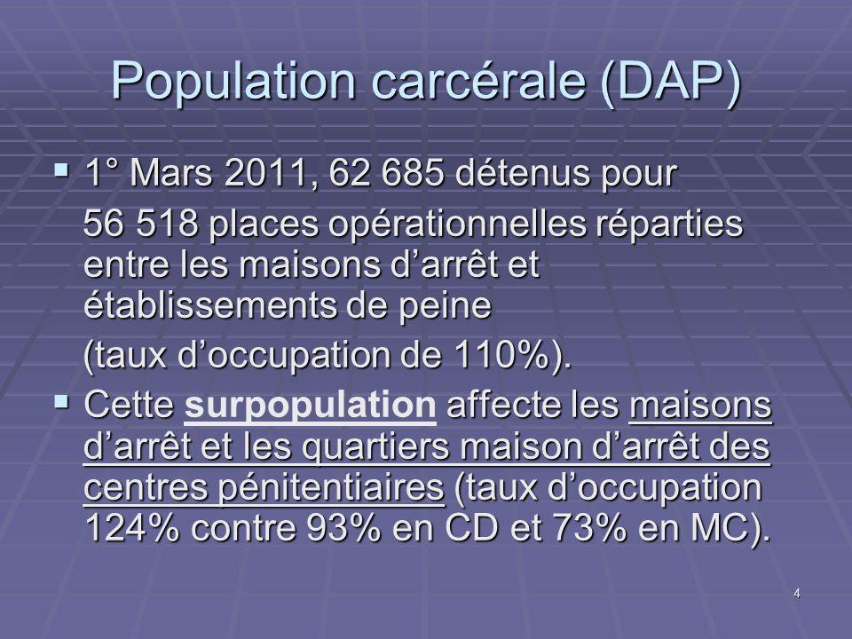 4 Population carcérale (DAP) 1° Mars 2011, 62 685 détenus pour 1° Mars 2011, 62 685 détenus pour 56 518 places opérationnelles réparties entre les mai