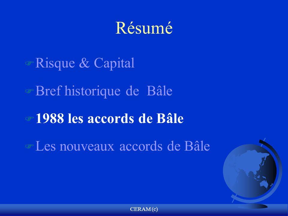 CERAM (c) Résumé F Risque & Capital F Bref historique de Bâle F 1988 les accords de Bâle F Les nouveaux accords de Bâle