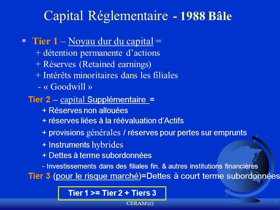 CERAM (c) Capital Réglementaire - 1988 Bâle Tier 1 – Noyau dur du capital = + détention permanente dactions + Réserves (Retained earnings) + Intérêts