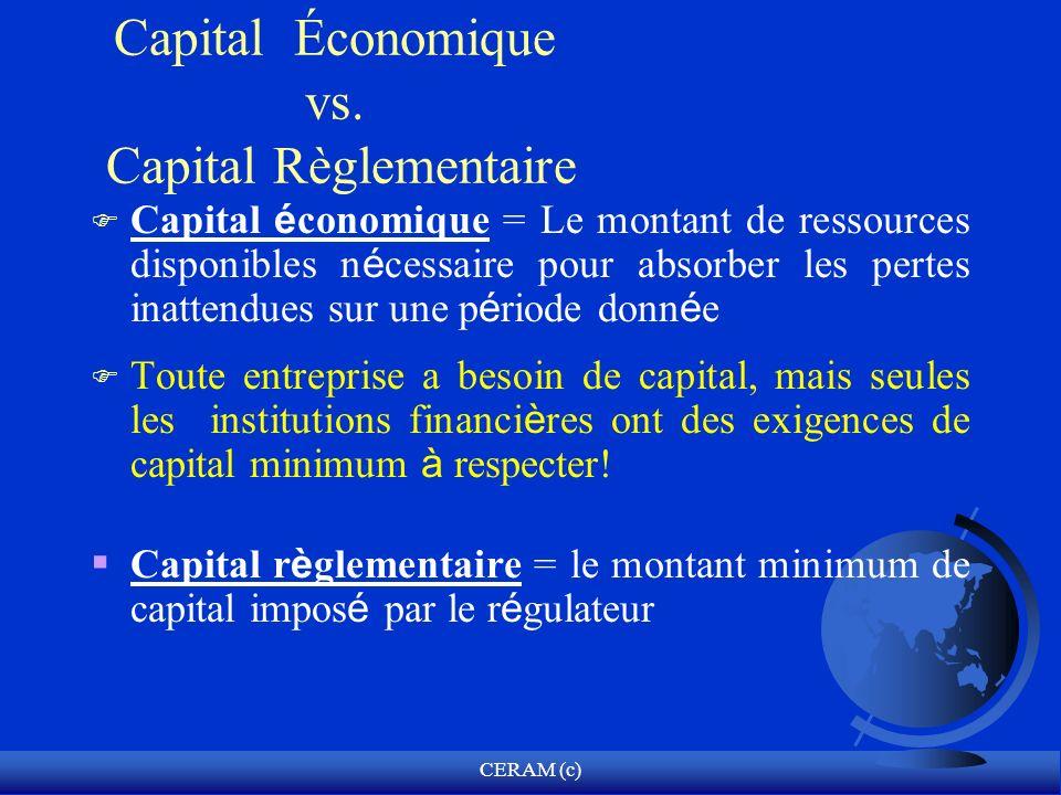 CERAM (c) Capital Économique vs. Capital Règlementaire F Capital é conomique = Le montant de ressources disponibles n é cessaire pour absorber les per