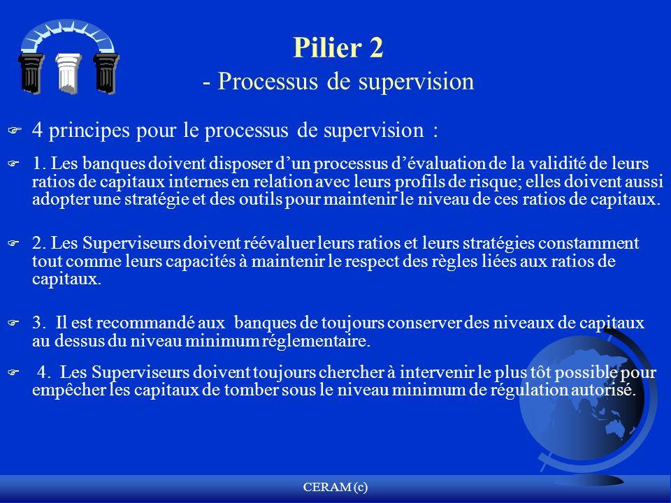 CERAM (c) Pilier 2 - Processus de supervision F 4 principes pour le processus de supervision : F 1. Les banques doivent disposer dun processus dévalua