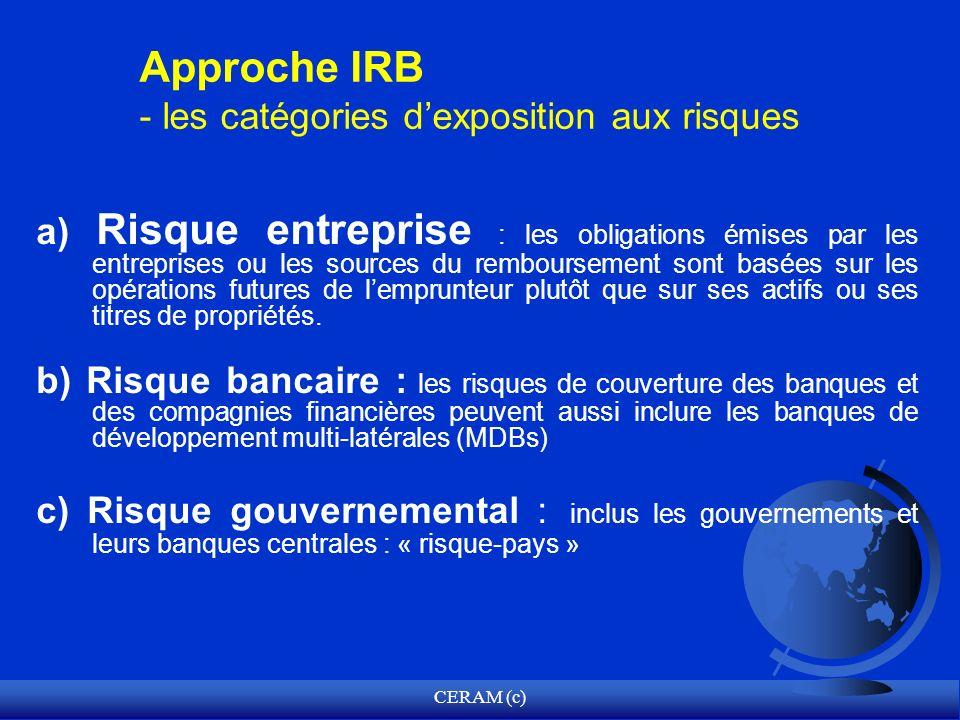 CERAM (c) Approche IRB - les catégories dexposition aux risques a) Risque entreprise : les obligations émises par les entreprises ou les sources du re