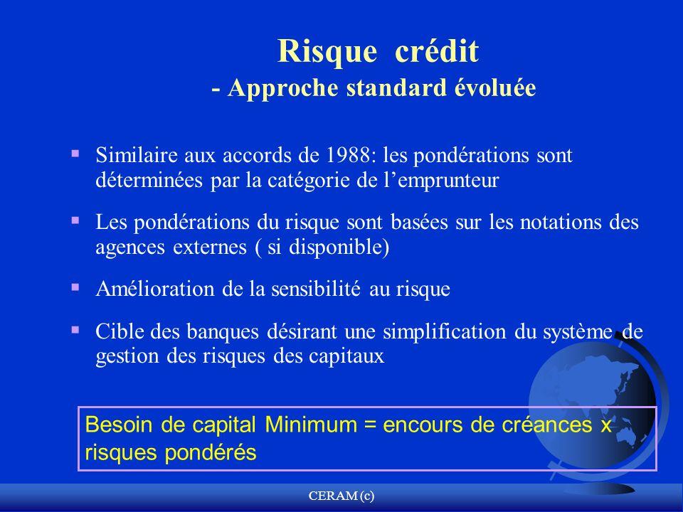 CERAM (c) Risque crédit - Approche standard évoluée Similaire aux accords de 1988: les pondérations sont déterminées par la catégorie de lemprunteur L