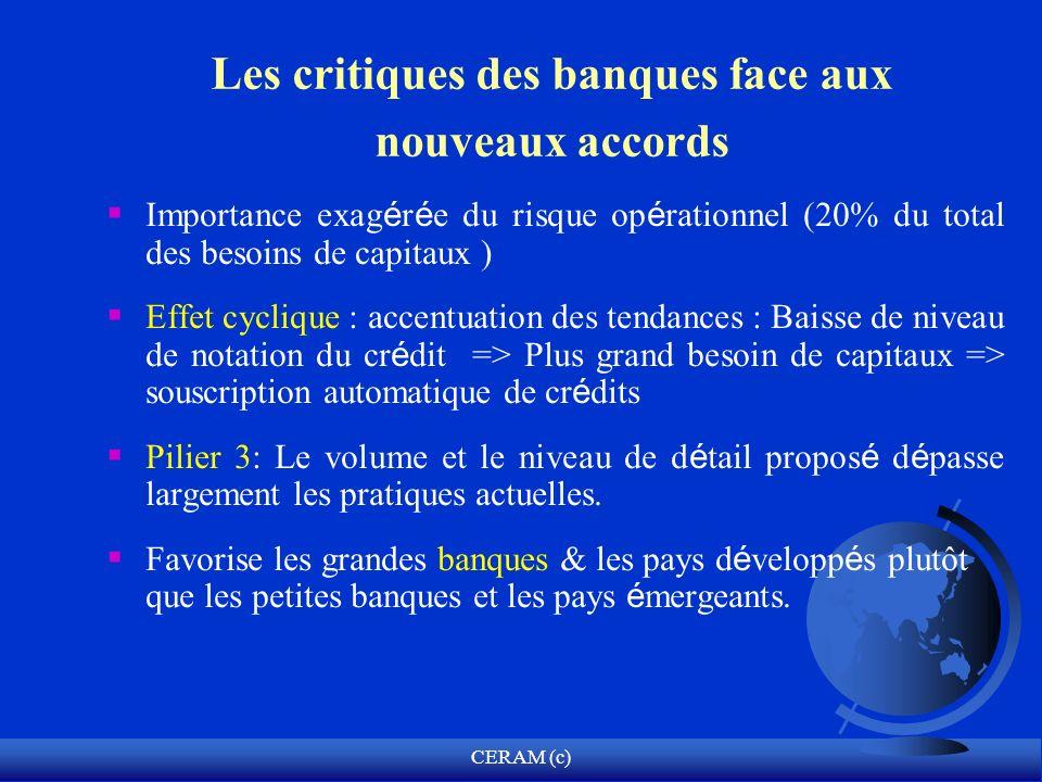 CERAM (c) Les critiques des banques face aux nouveaux accords Importance exag é r é e du risque op é rationnel (20% du total des besoins de capitaux )