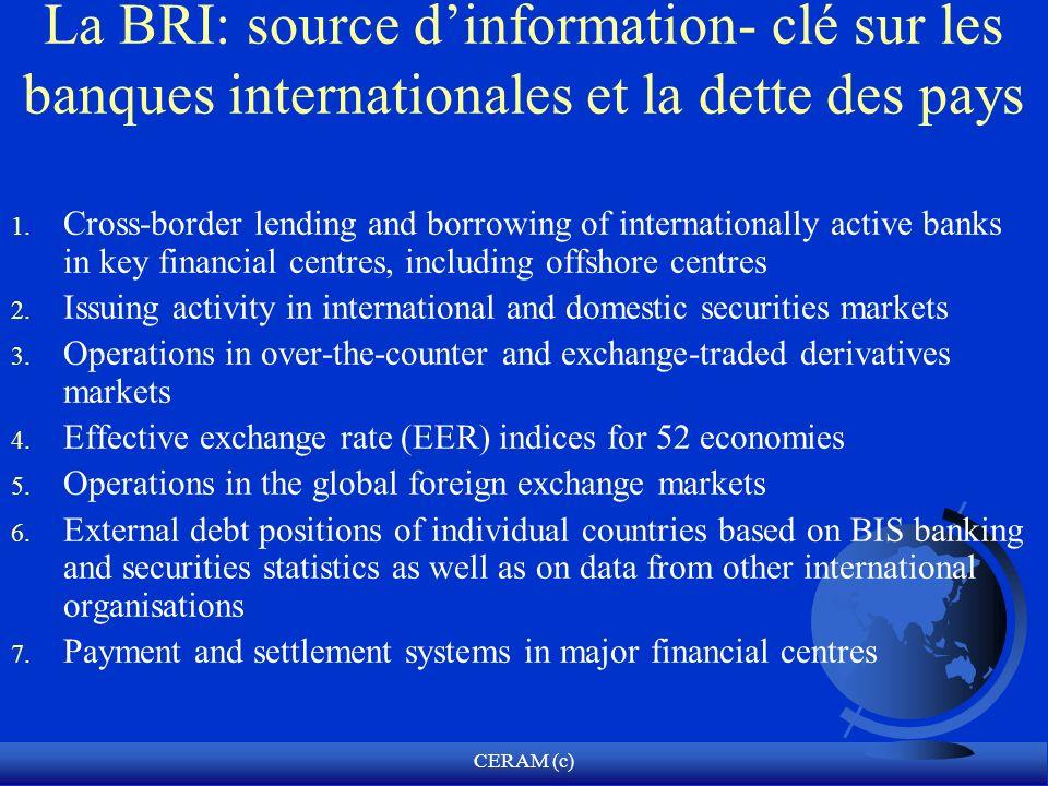 CERAM (c) La BRI: source dinformation- clé sur les banques internationales et la dette des pays 1. Cross-border lending and borrowing of international