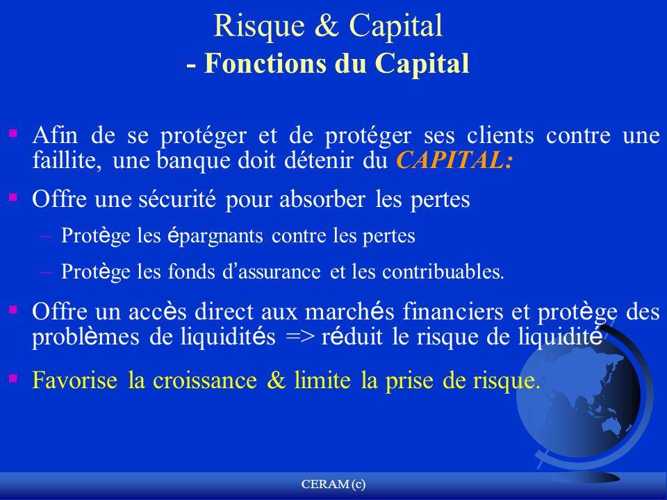 CERAM (c) Risque & Capital - Fonctions du Capital Afin de se protéger et de protéger ses clients contre une faillite, une banque doit détenir du CAPIT
