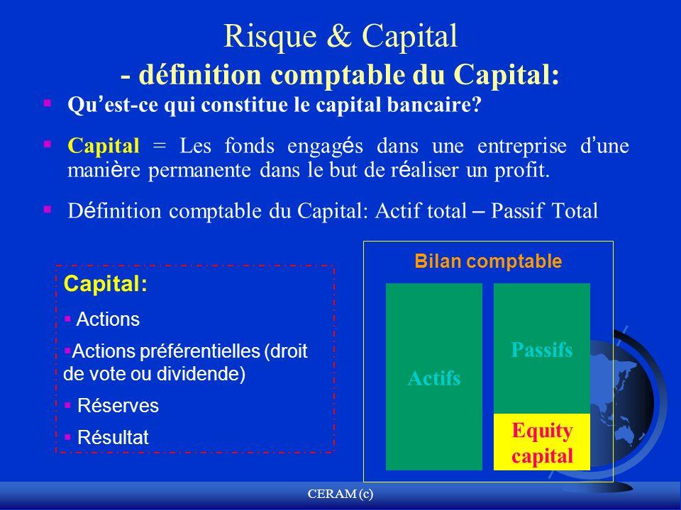CERAM (c) Risque & Capital - définition comptable du Capital: Qu est-ce qui constitue le capital bancaire? Capital = Les fonds engag é s dans une entr