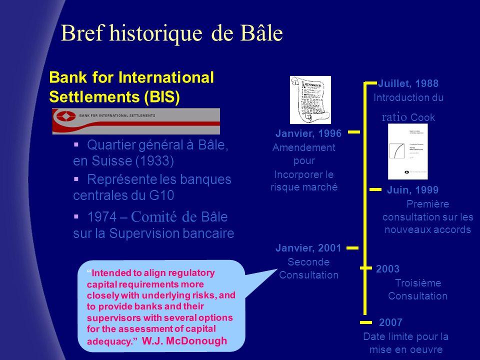 CERAM (c) Bref historique de Bâle Bank for International Settlements (BIS) Quartier général à Bâle, en Suisse (1933) Représente les banques centrales