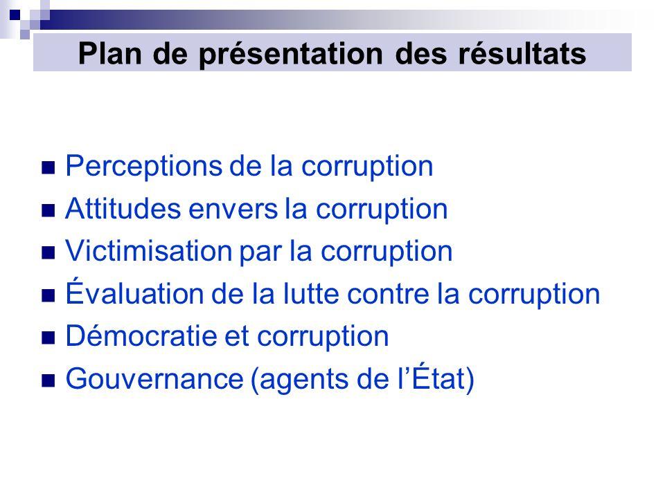 Plan de présentation des résultats Perceptions de la corruption Attitudes envers la corruption Victimisation par la corruption Évaluation de la lutte contre la corruption Démocratie et corruption Gouvernance (agents de lÉtat)