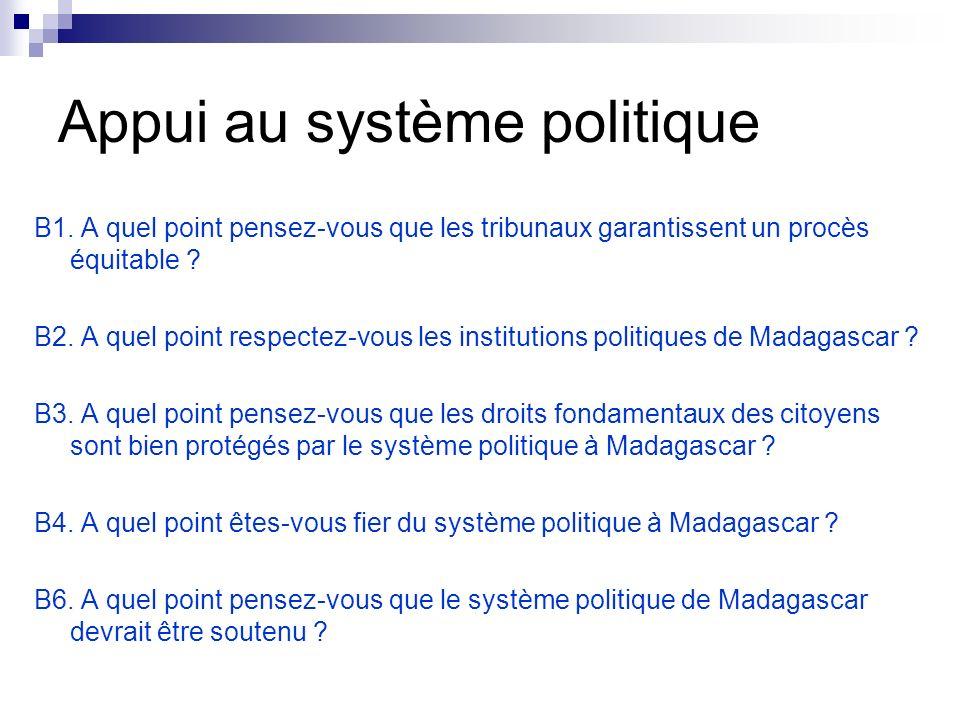 Appui au système politique B1.