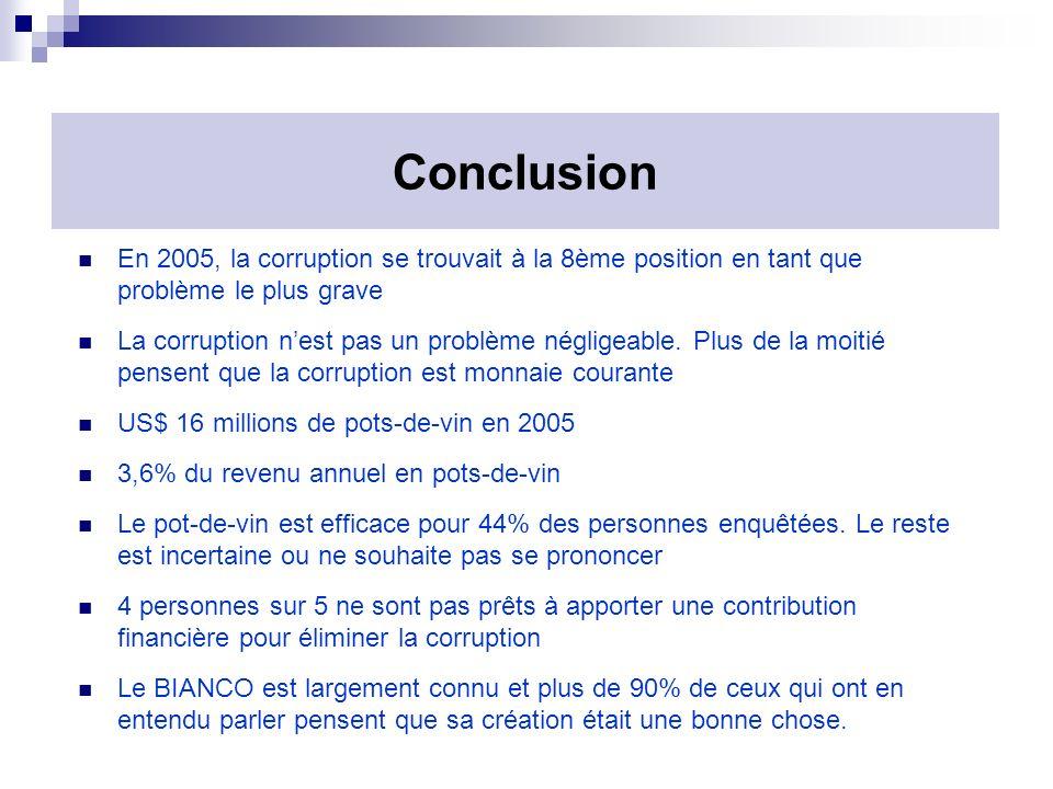 Conclusion En 2005, la corruption se trouvait à la 8ème position en tant que problème le plus grave La corruption nest pas un problème négligeable.