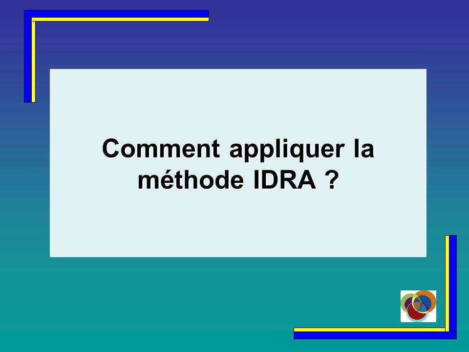 Comment appliquer la méthode IDRA