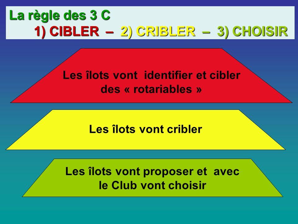 La règle des 3 C 1) CIBLER – 2) CRIBLER – 3) CHOISIR Les îlots vont proposer et avec le Club vont choisir Les îlots vont identifier et cibler des « rotariables » Les îlots vont cribler