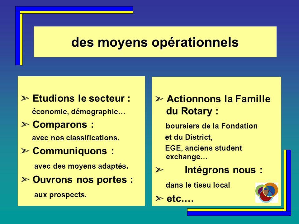 des moyens opérationnels Etudions le secteur : économie, démographie… Comparons : avec nos classifications.