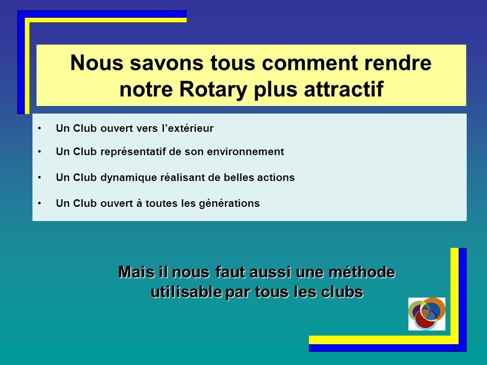 Nous savons tous comment rendre notre Rotary plus attractif Un Club ouvert vers lextérieur Un Club représentatif de son environnement Un Club dynamique réalisant de belles actions Un Club ouvert à toutes les générations Mais il nous faut aussi une méthode utilisable par tous les clubs