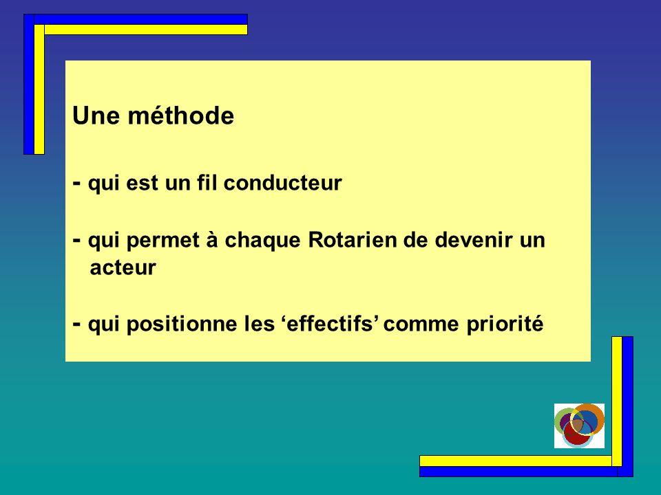 Une méthode - qui est un fil conducteur - qui permet à chaque Rotarien de devenir un acteur - qui positionne les effectifs comme priorité
