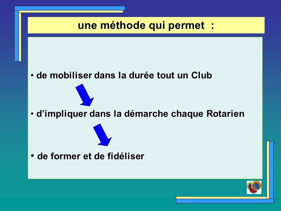 une méthode qui permet : de mobiliser dans la durée tout un Club de mobiliser dans la durée tout un Club dimpliquer dans la démarche chaque Rotarien dimpliquer dans la démarche chaque Rotarien de former et de fidéliser de former et de fidéliser