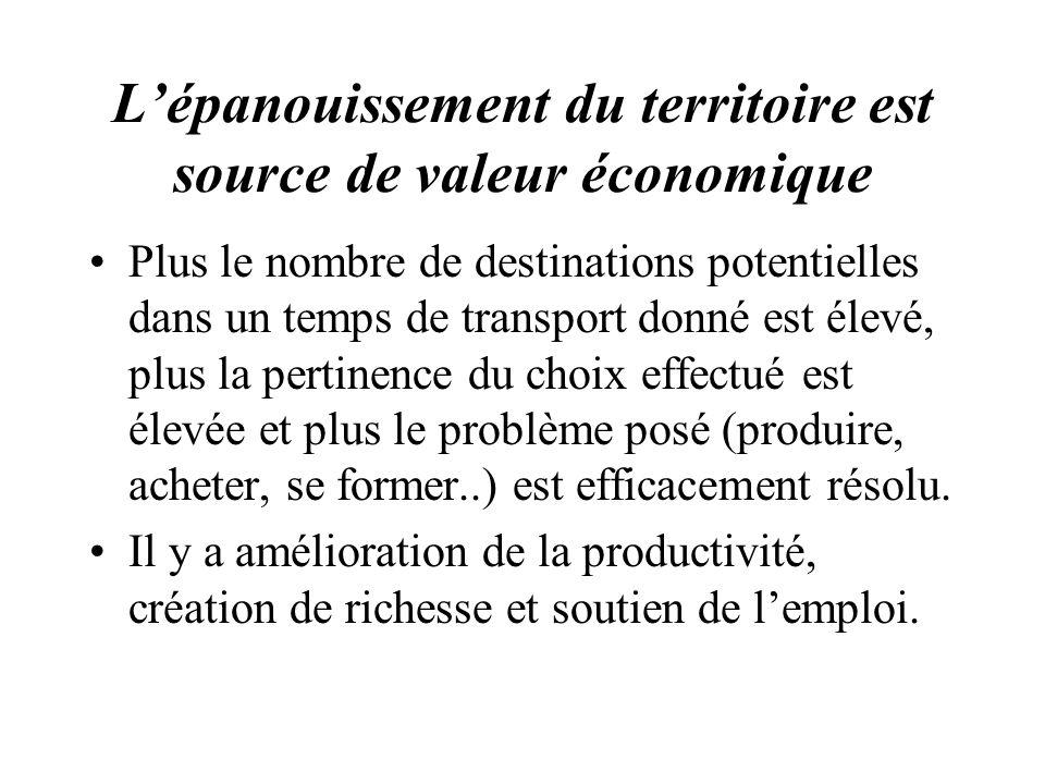 Lépanouissement du territoire est source de valeur économique Plus le nombre de destinations potentielles dans un temps de transport donné est élevé,