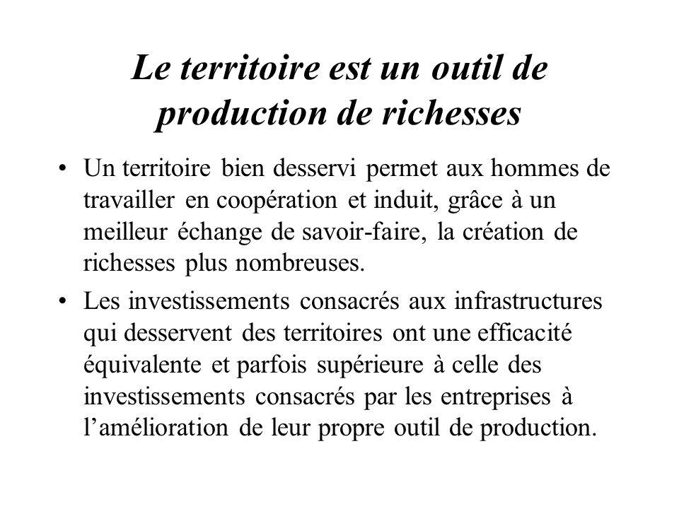 Le territoire est un outil de production de richesses Un territoire bien desservi permet aux hommes de travailler en coopération et induit, grâce à un