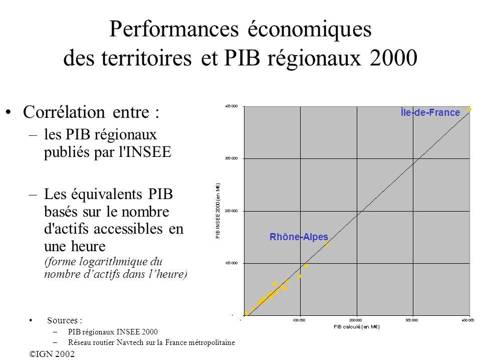 Performances économiques des territoires et PIB régionaux 2000 Corrélation entre : –les PIB régionaux publiés par l'INSEE –Les équivalents PIB basés s