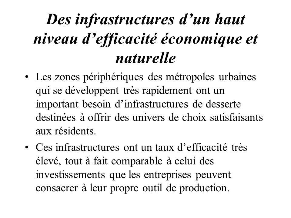 Des infrastructures dun haut niveau defficacité économique et naturelle Les zones périphériques des métropoles urbaines qui se développent très rapide