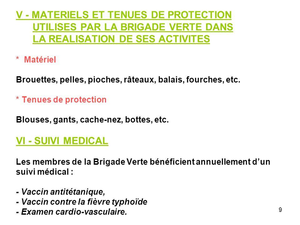 9 V - MATERIELS ET TENUES DE PROTECTION UTILISES PAR LA BRIGADE VERTE DANS LA REALISATION DE SES ACTIVITES * Matériel Brouettes, pelles, pioches, râteaux, balais, fourches, etc.