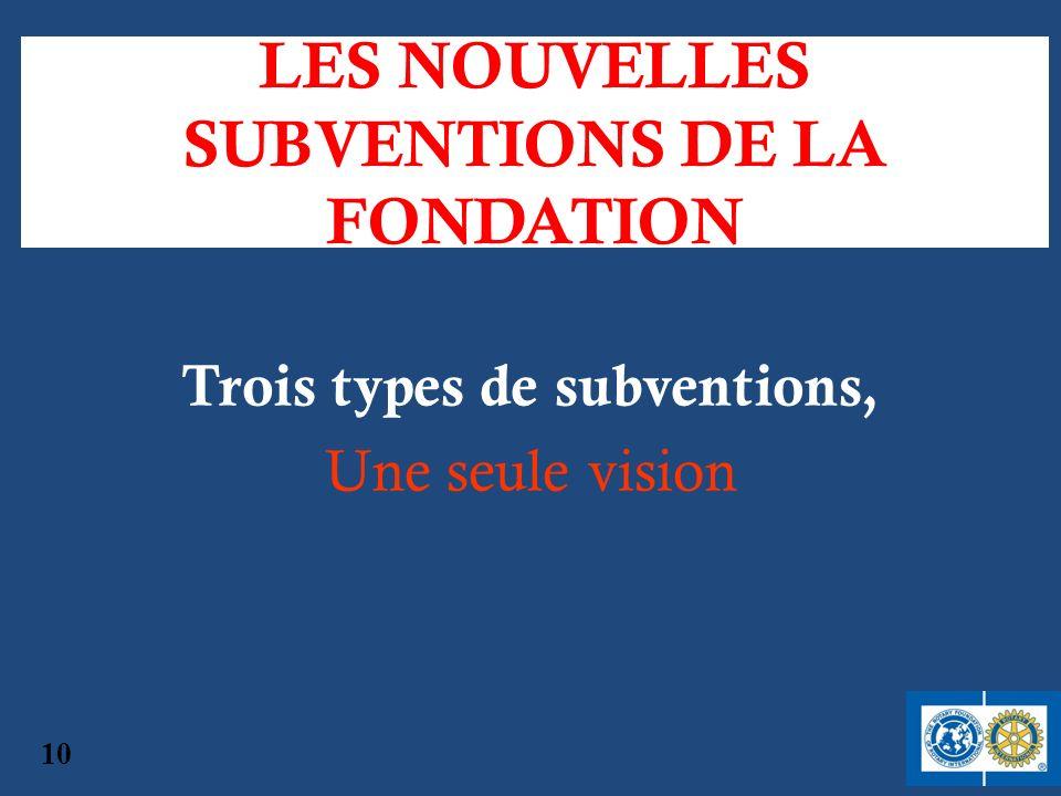 LES NOUVELLES SUBVENTIONS DE LA FONDATION Trois types de subventions, Une seule vision 10