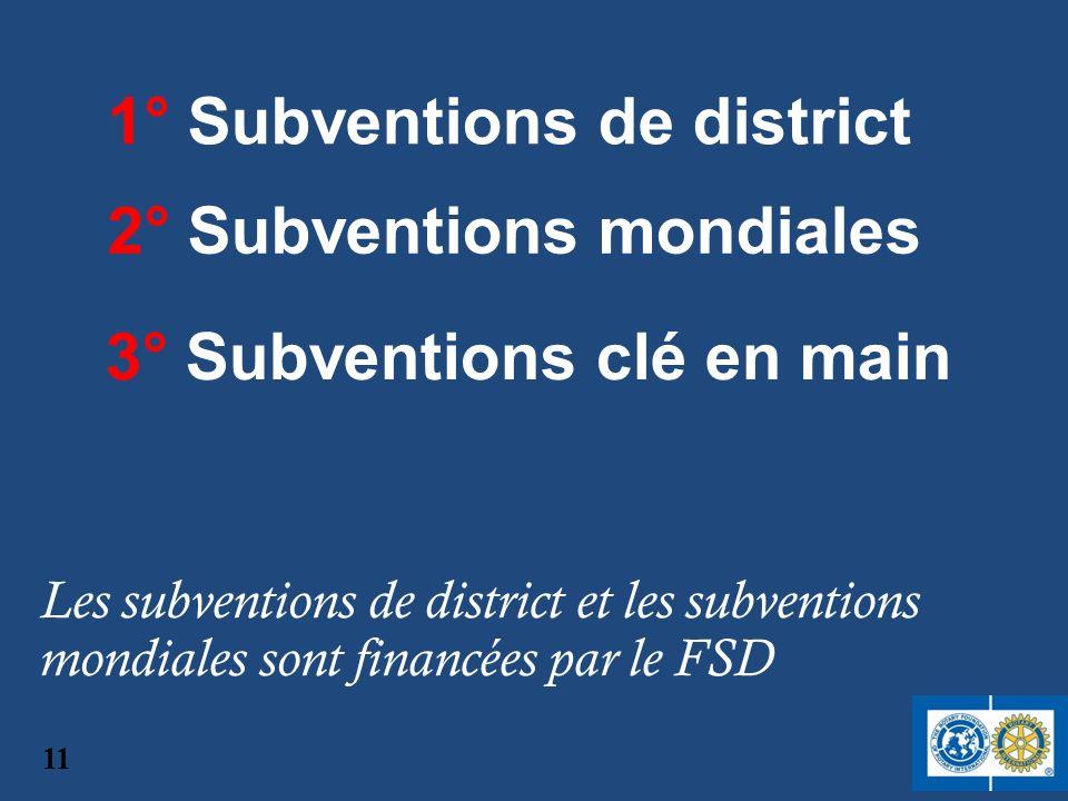 Les subventions de district et les subventions mondiales sont financées par le FSD 1° Subventions de district 2° Subventions mondiales 3° Subventions