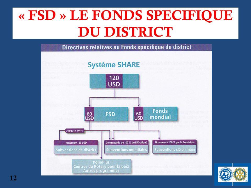 « FSD » LE FONDS SPECIFIQUE DU DISTRICT 12