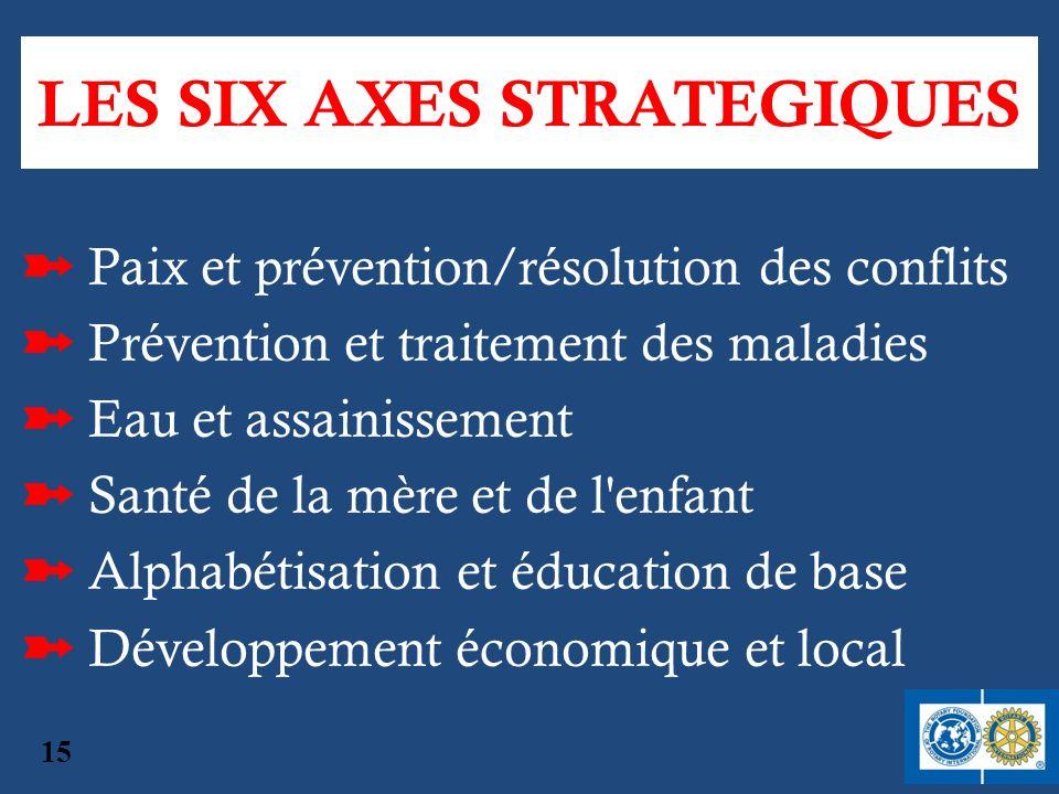 LES SIX AXES STRATEGIQUES Paix et prévention/résolution des conflits Prévention et traitement des maladies Eau et assainissement Santé de la mère et d