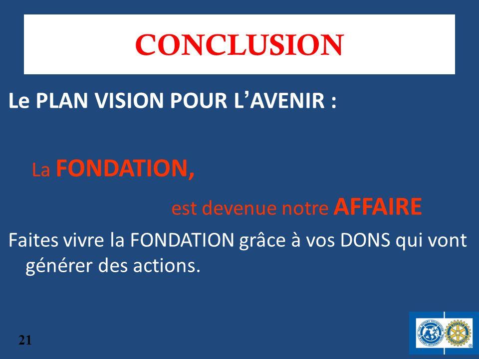 CONCLUSION Le PLAN VISION POUR LAVENIR : La FONDATION, est devenue notre AFFAIRE Faites vivre la FONDATION grâce à vos DONS qui vont générer des actio