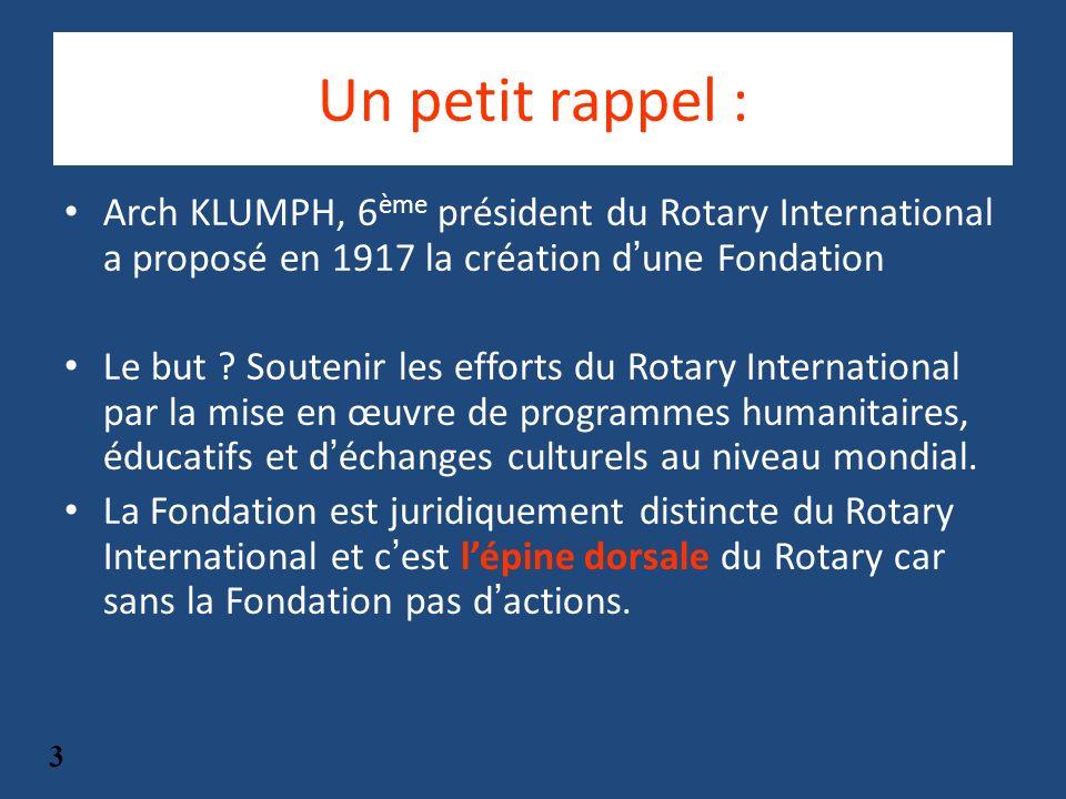 Un petit rappel : Arch KLUMPH, 6 ème président du Rotary International a proposé en 1917 la création dune Fondation Le but ? Soutenir les efforts du R