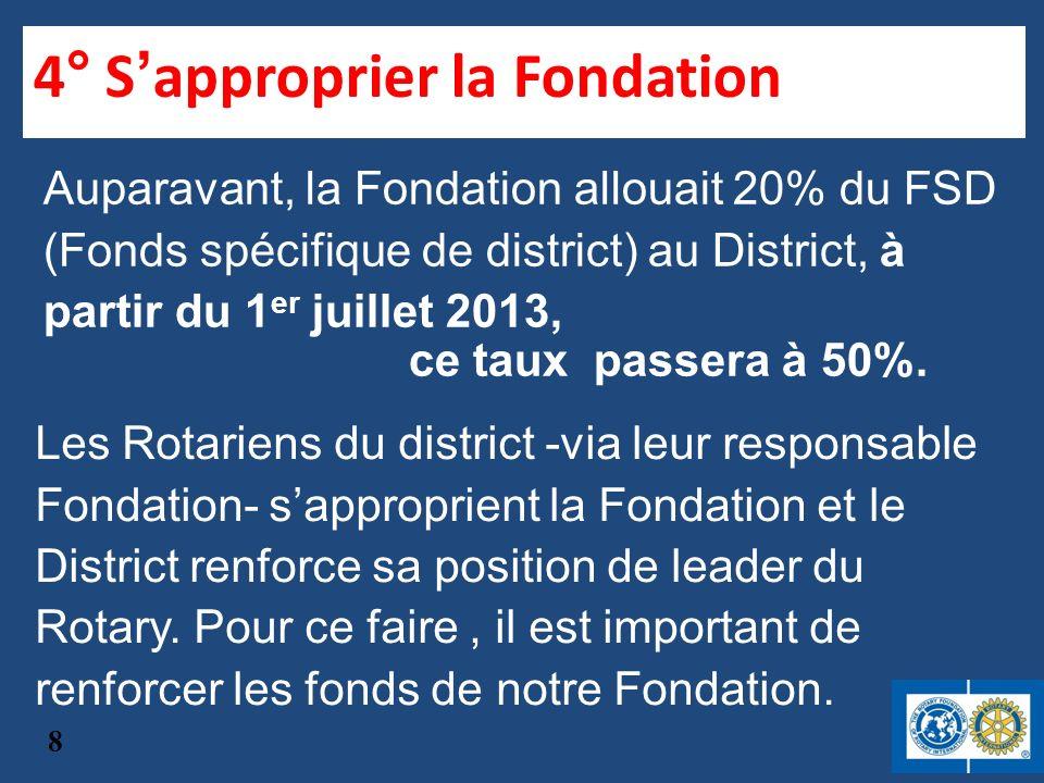 4° S approprier la Fondation Les Rotariens du district -via leur responsable Fondation- sapproprient la Fondation et le District renforce sa position