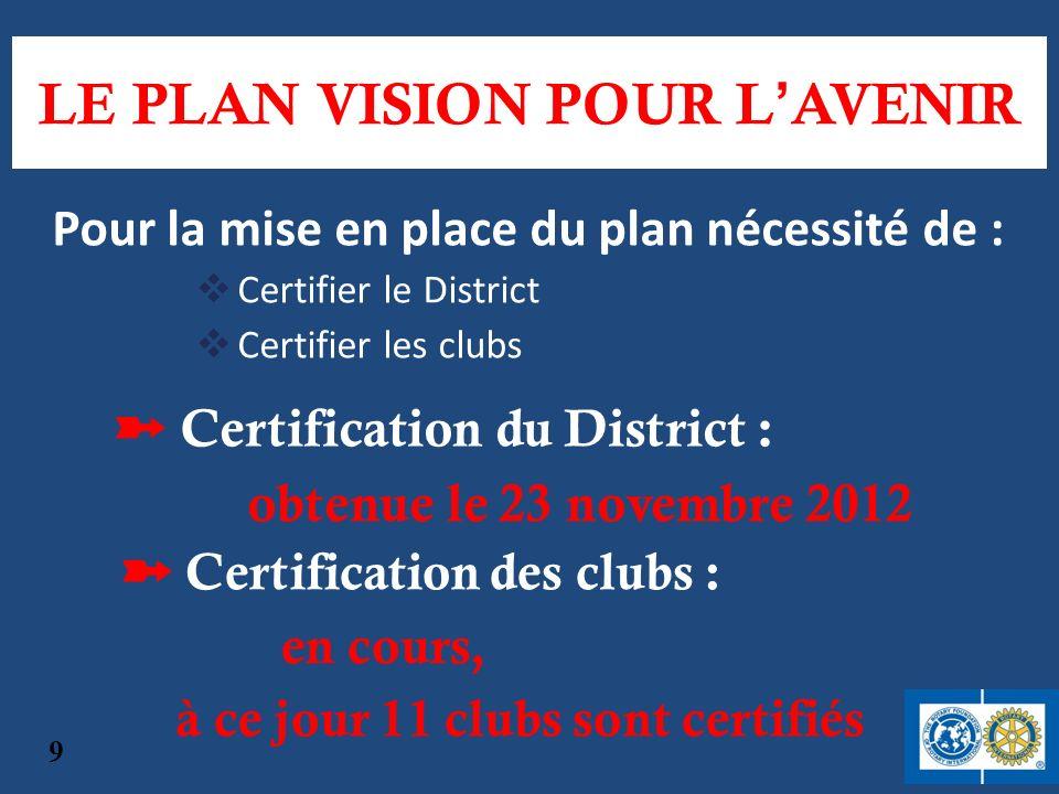 LE PLAN VISION POUR L AVENIR Pour la mise en place du plan nécessité de : Certifier le District Certifier les clubs Certification des clubs : en cours