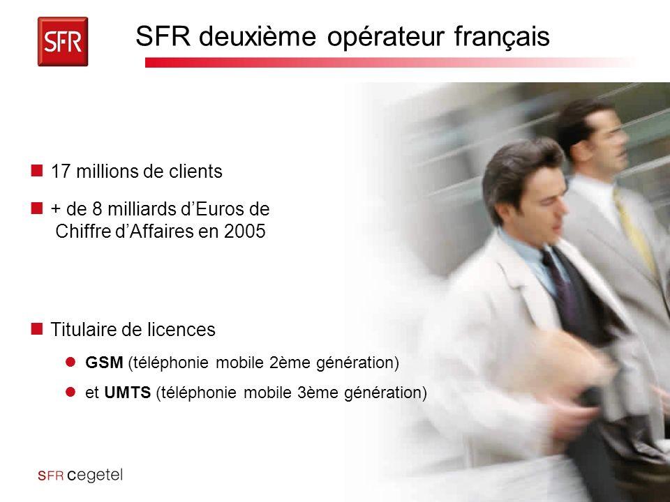 page 3 Un Grand Réseau Les Réseaux SFR couvrent GSM : 98 % de la population / 87% du territoire UMTS : 60% de la population Cela nécessite 500 BSC / RNC 9000 Faisceaux Hertziens (FH) 15.000 stations de Base (BTS) 80 MSC / UMSC (Commutateurs)