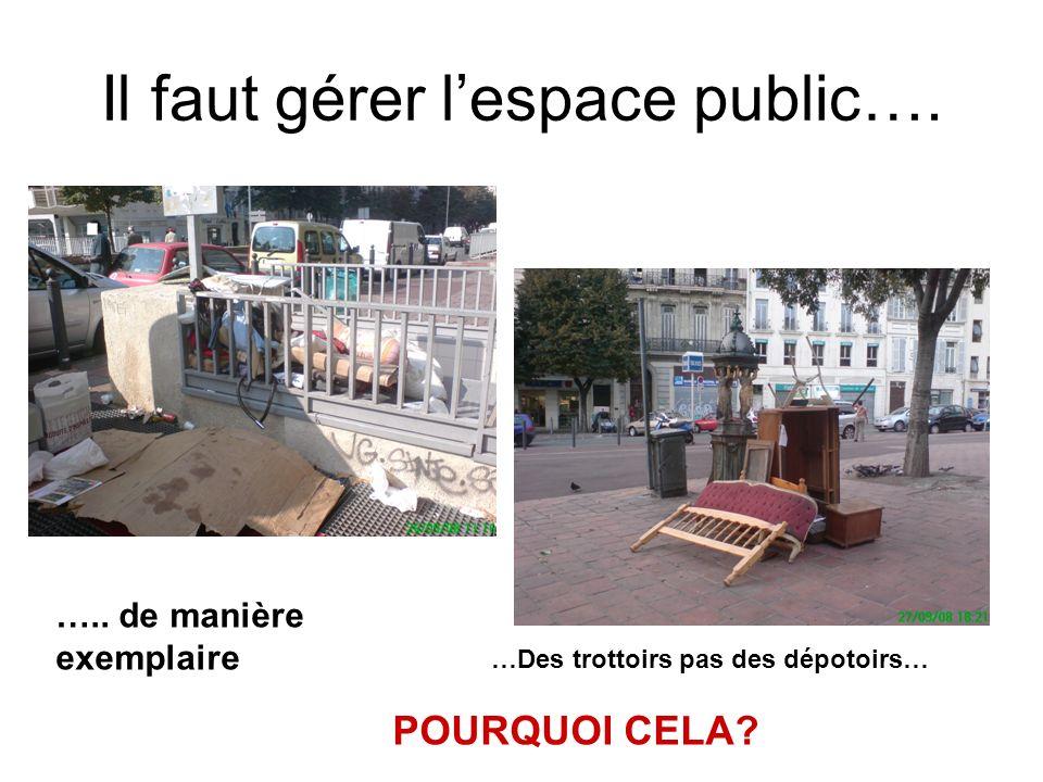 Il faut gérer lespace public…. …..