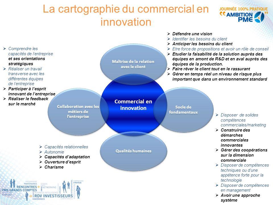 La cartographie du commercial en innovation Commercial en innovation Maîtrise de la relation avec le client Collaboration avec les métiers de lentrepr
