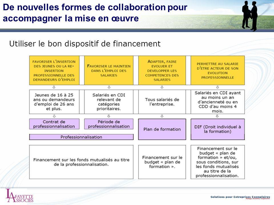 Utiliser le bon dispositif de financement De nouvelles formes de collaboration pour accompagner la mise en œuvre