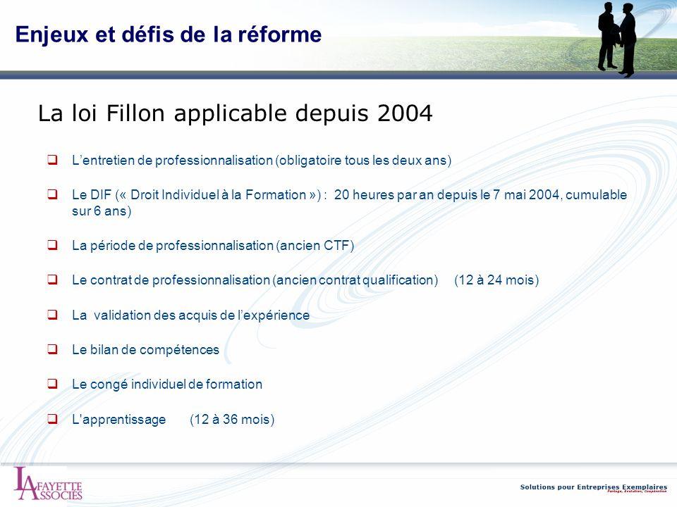 Enjeux et défis de la réforme Lentretien de professionnalisation (obligatoire tous les deux ans) Le DIF (« Droit Individuel à la Formation ») : 20 heu