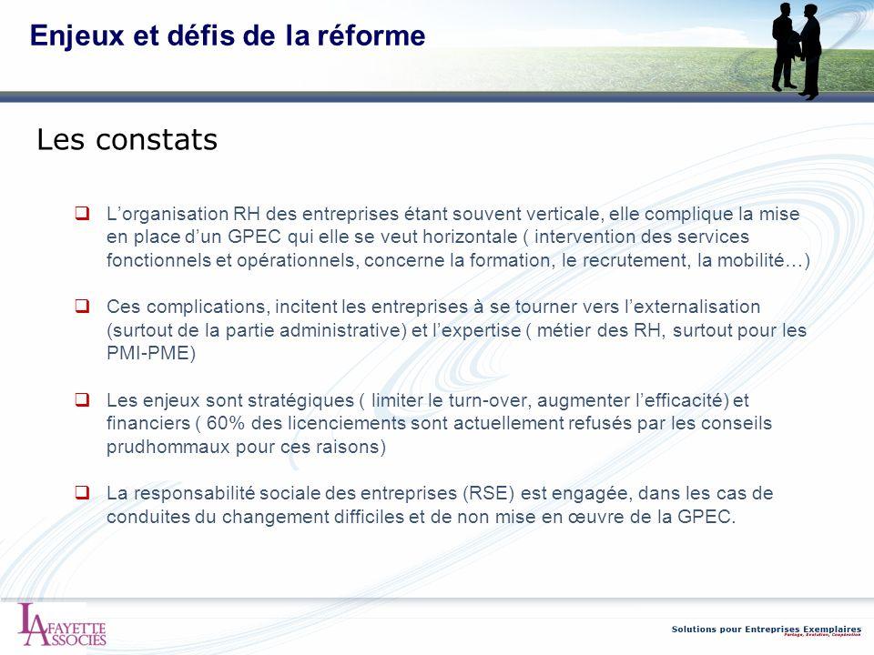 Enjeux et défis de la réforme Lorganisation RH des entreprises étant souvent verticale, elle complique la mise en place dun GPEC qui elle se veut hori