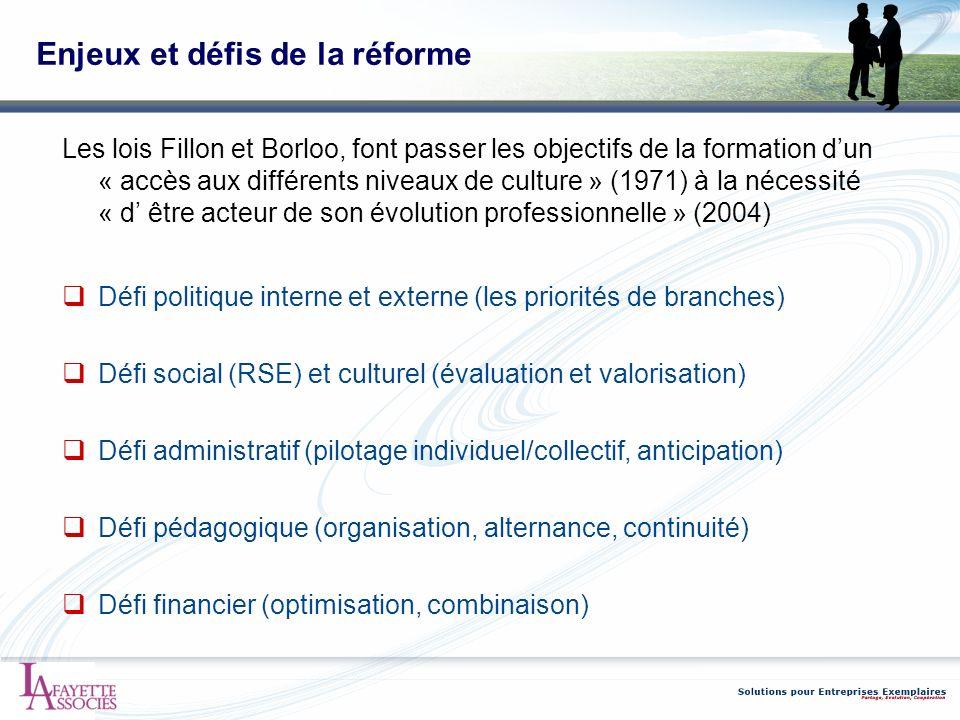 Enjeux et défis de la réforme Les lois Fillon et Borloo, font passer les objectifs de la formation dun « accès aux différents niveaux de culture » (19